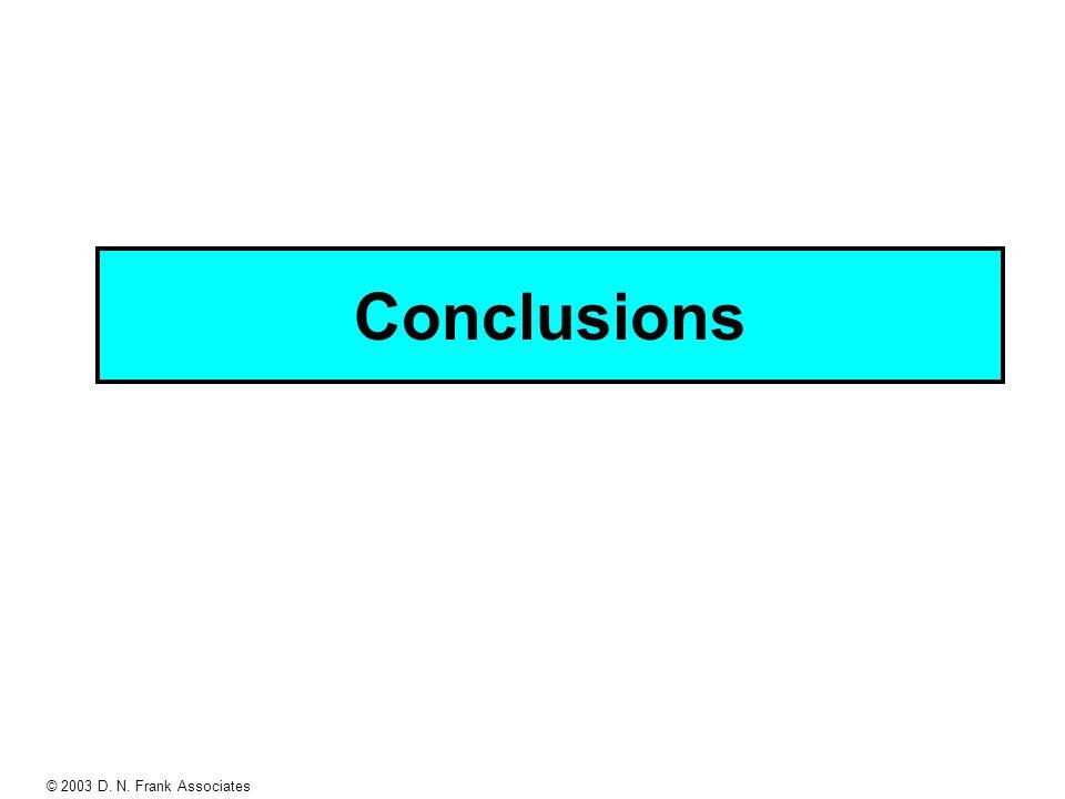 © 2003 D. N. Frank Associates Conclusions