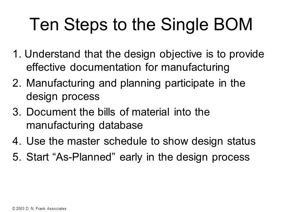 © 2003 D. N. Frank Associates EMBOM9808G Ten Steps to the Single BOM 1.