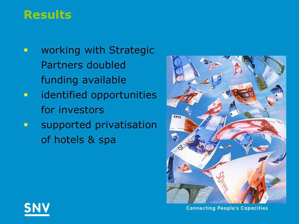 Results working with Strategic Partners doubled funding available identified opportunities for investors supported privatisation of hotels & spa
