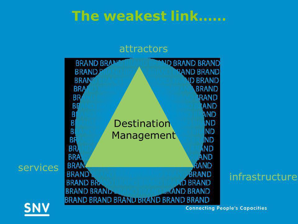 The weakest link…… Destination Management services infrastructure attractors