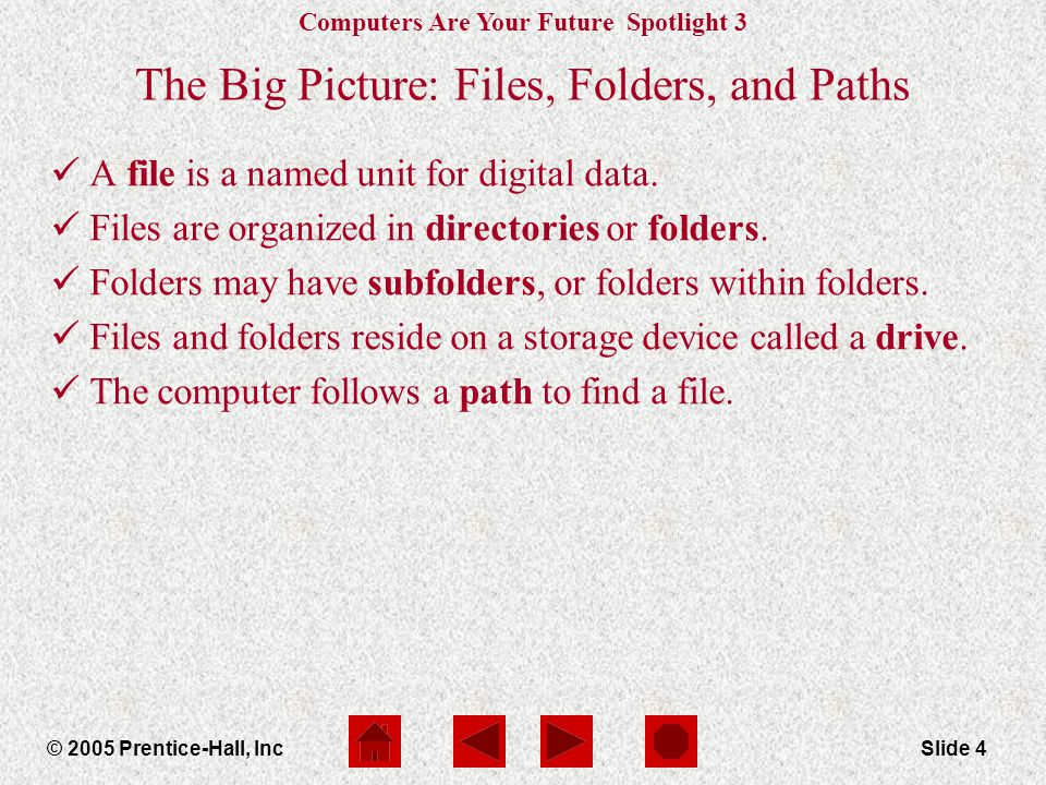 Computers Are Your Future Spotlight 3 © 2005 Prentice-Hall, IncSlide 5 File Naming Conventions Each file needs a specific filename.