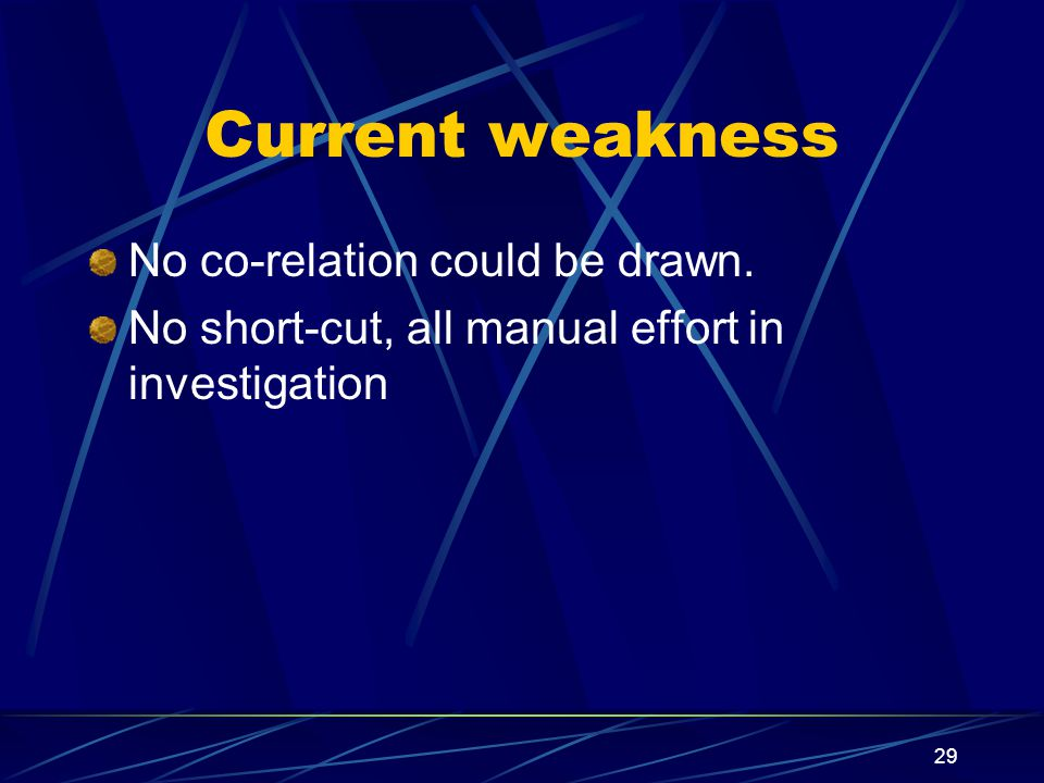 29 Current weakness No co-relation could be drawn. No short-cut, all manual effort in investigation