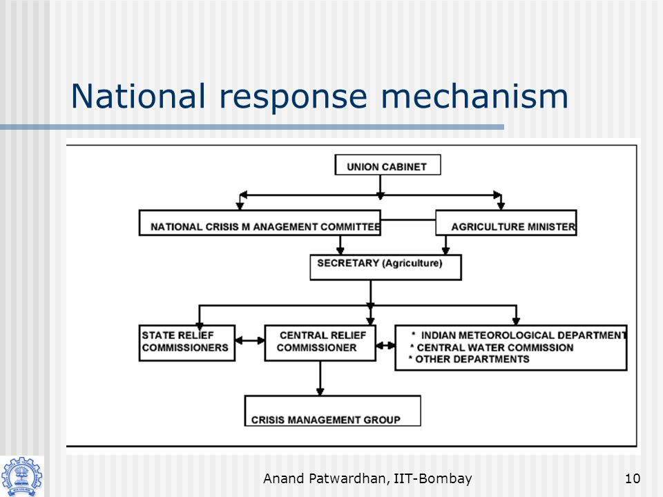 Anand Patwardhan, IIT-Bombay10 National response mechanism