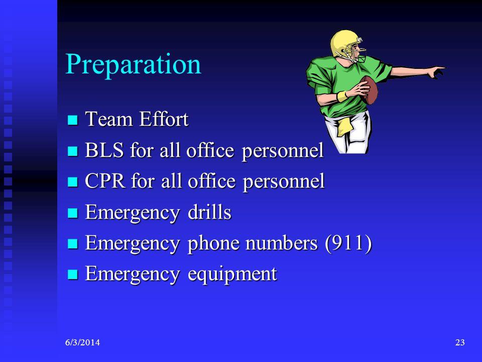 6/3/201423 Preparation Team Effort Team Effort BLS for all office personnel BLS for all office personnel CPR for all office personnel CPR for all office personnel Emergency drills Emergency drills Emergency phone numbers (911) Emergency phone numbers (911) Emergency equipment Emergency equipment