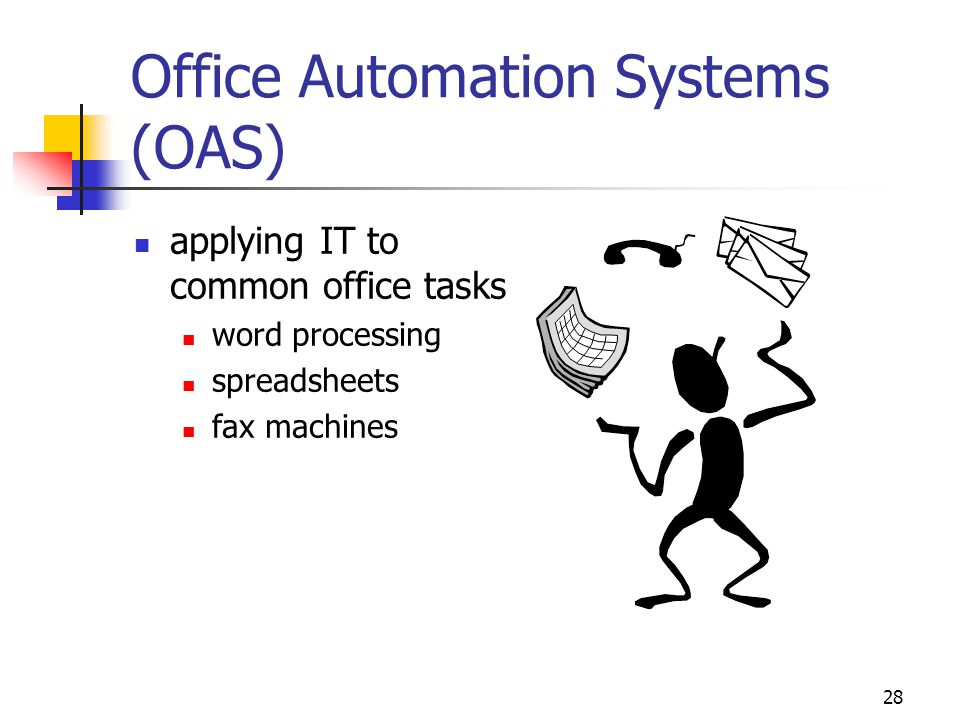28 Office Automation Systems (OAS) applying IT to common office tasks word processing spreadsheets fax machines