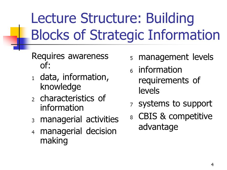 4 Lecture Structure: Building Blocks of Strategic Information Requires awareness of: 1 data, information, knowledge 2 characteristics of information 3