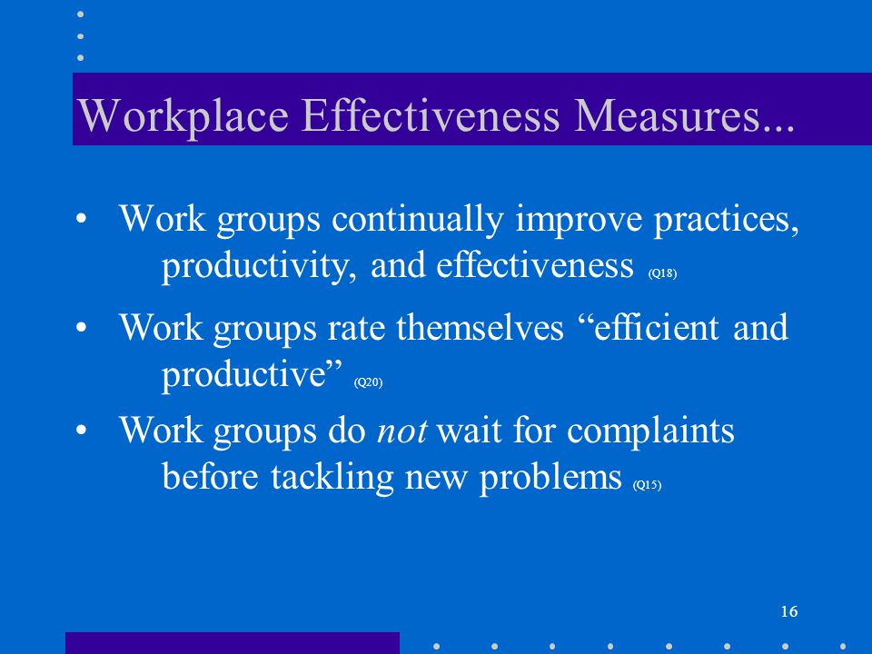 16 Workplace Effectiveness Measures...