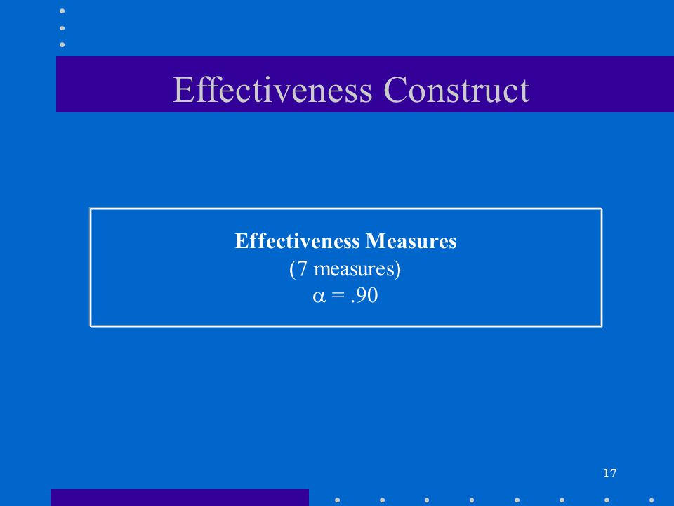 17 Effectiveness Measures (7 measures) =.90 Effectiveness Construct