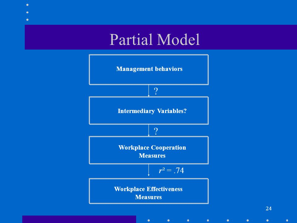 24 Intermediary Variables.
