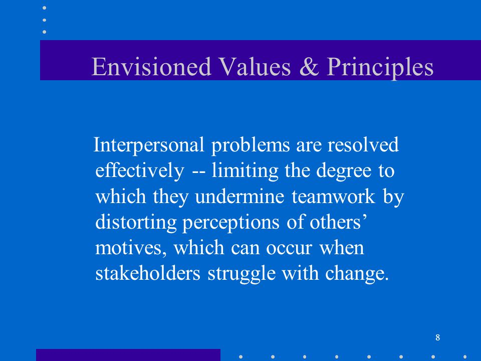 8 Interpersonal problems are resolved effectively -- limiting the degree to which they undermine teamwork by distorting perceptions of others motives,