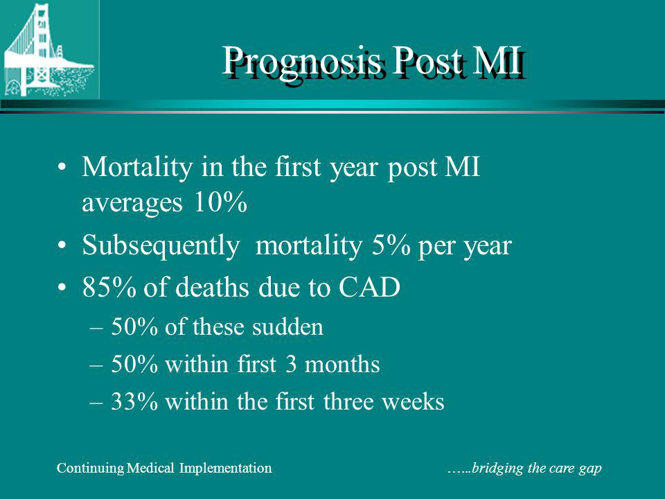 Continuing Medical Implementation …...bridging the care gap Prognosis Post MI Mortality in the first year post MI averages 10% Subsequently mortality 5% per year 85% of deaths due to CAD –50% of these sudden –50% within first 3 months –33% within the first three weeks