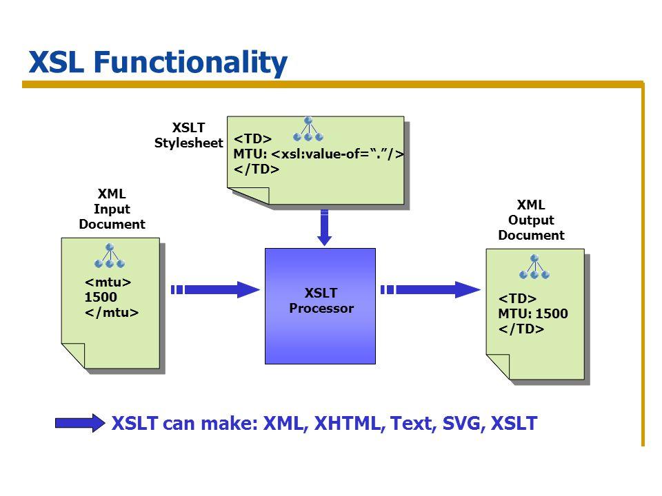 XSL Functionality XSLT Processor XSLT Stylesheet XML Input Document XML Output Document XSLT can make: XML, XHTML, Text, SVG, XSLT MTU: 1500 1500 MTU: