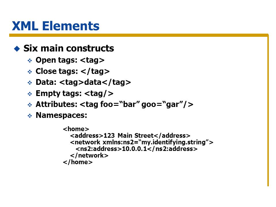 XML Elements Six main constructs Open tags: Close tags: Data: data Empty tags: Attributes: Namespaces: 123 Main Street 10.0.0.1