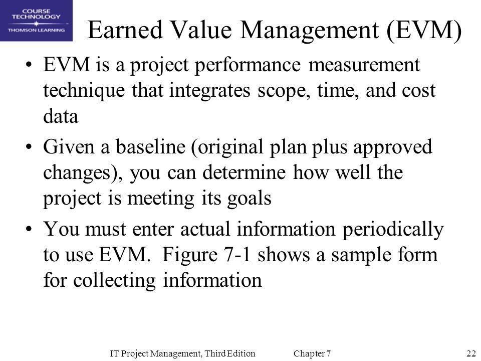 22IT Project Management, Third Edition Chapter 7 Earned Value Management (EVM) EVM is a project performance measurement technique that integrates scop