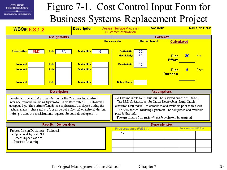 23IT Project Management, Third Edition Chapter 7 Figure 7-1. Cost Control Input Form for Business Systems Replacement Project