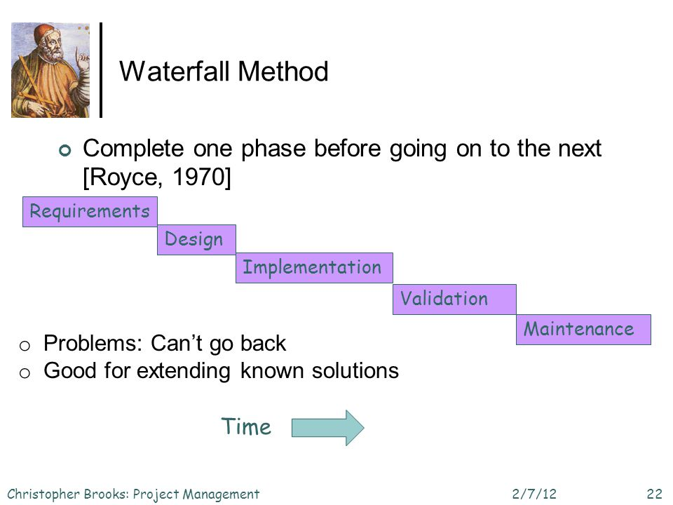 Waterfall Method Complete one phase before going on to the next [Royce, 1970] 2/7/12Christopher Brooks: Project Management22 Requirements Design Imple