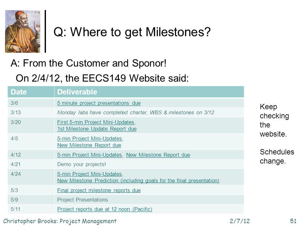 Q: Where to get Milestones? 2/7/12Christopher Brooks: Project Management51 A: From the Customer and Sponor! On 2/4/12, the EECS149 Website said: DateD