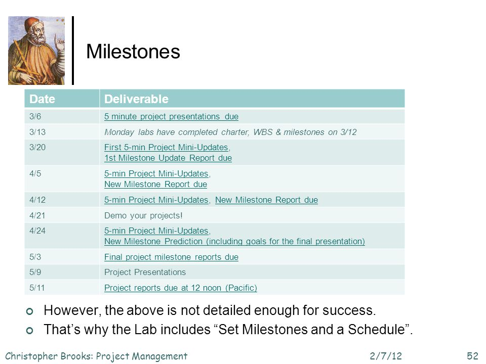 Milestones However, the above is not detailed enough for success. Thats why the Lab includes Set Milestones and a Schedule. 2/7/12Christopher Brooks: