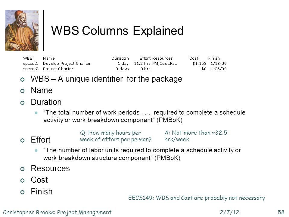 WBS Columns Explained WBS – A unique identifier for the package Name Duration The total number of work periods... required to complete a schedule acti