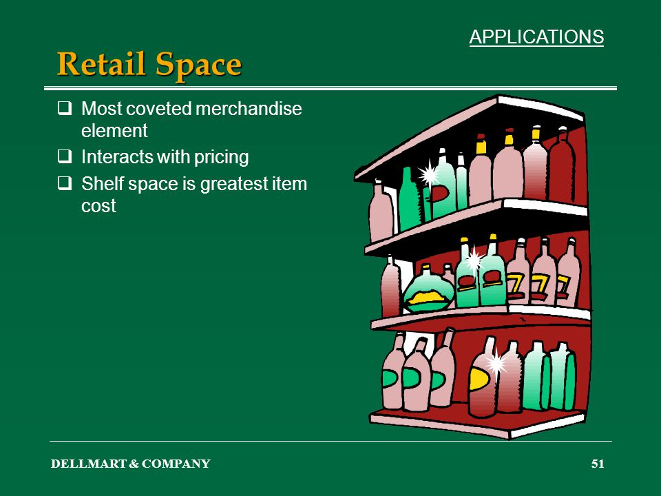 DELLMART & COMPANY51 Retail Space Most coveted merchandise element Interacts with pricing Shelf space is greatest item cost APPLICATIONS