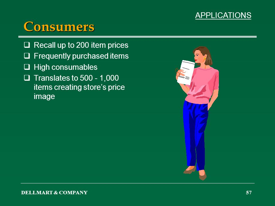 DELLMART & COMPANY57 Consumers Recall up to 200 item prices Frequently purchased items High consumables Translates to 500 - 1,000 items creating store