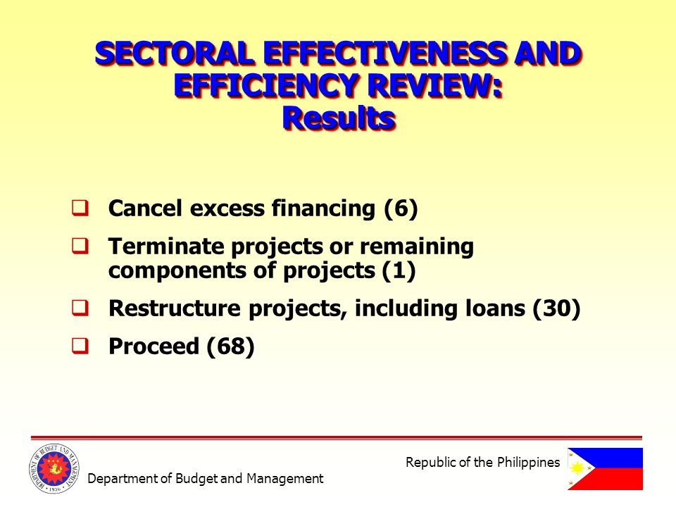 SECTORAL EFFECTIVENESS AND EFFICIENCY REVIEW: Results SECTORAL EFFECTIVENESS AND EFFICIENCY REVIEW: Results Cancel excess financing (6) Terminate projects or remaining components of projects (1) Restructure projects, including loans (30) Proceed (68) Department of Budget and Management Republic of the Philippines