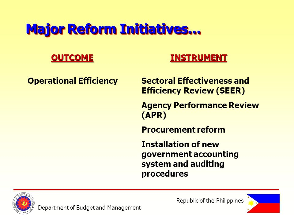 Major Reform Initiatives… OUTCOME INSTRUMENT Operational EfficiencySectoral Effectiveness and Efficiency Review (SEER) Agency Performance Review (APR) Procurement reform Installation of new government accounting system and auditing procedures Department of Budget and Management Republic of the Philippines