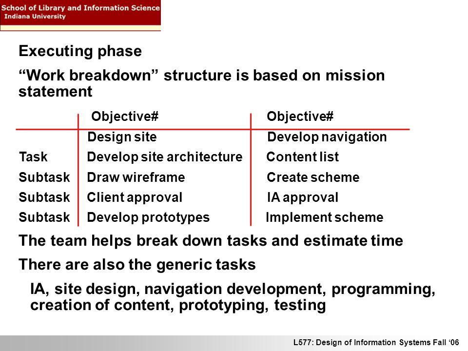 L577: Design of Information Systems Fall 06 Executing phase Work breakdown structure is based on mission statement Objective# Objective# Design site Develop navigation Task Develop site architecture Content list Subtask Draw wireframe Create scheme Subtask Client approval IA approval Subtask Develop prototypes Implement scheme The team helps break down tasks and estimate time There are also the generic tasks IA, site design, navigation development, programming, creation of content, prototyping, testing