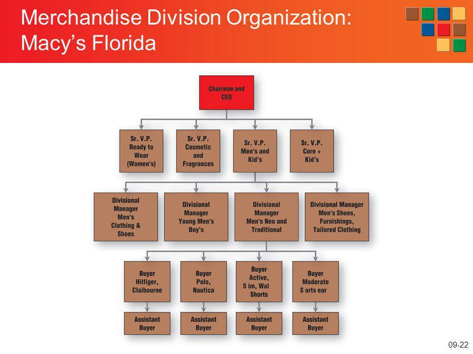 09-22 Merchandise Division Organization: Macys Florida