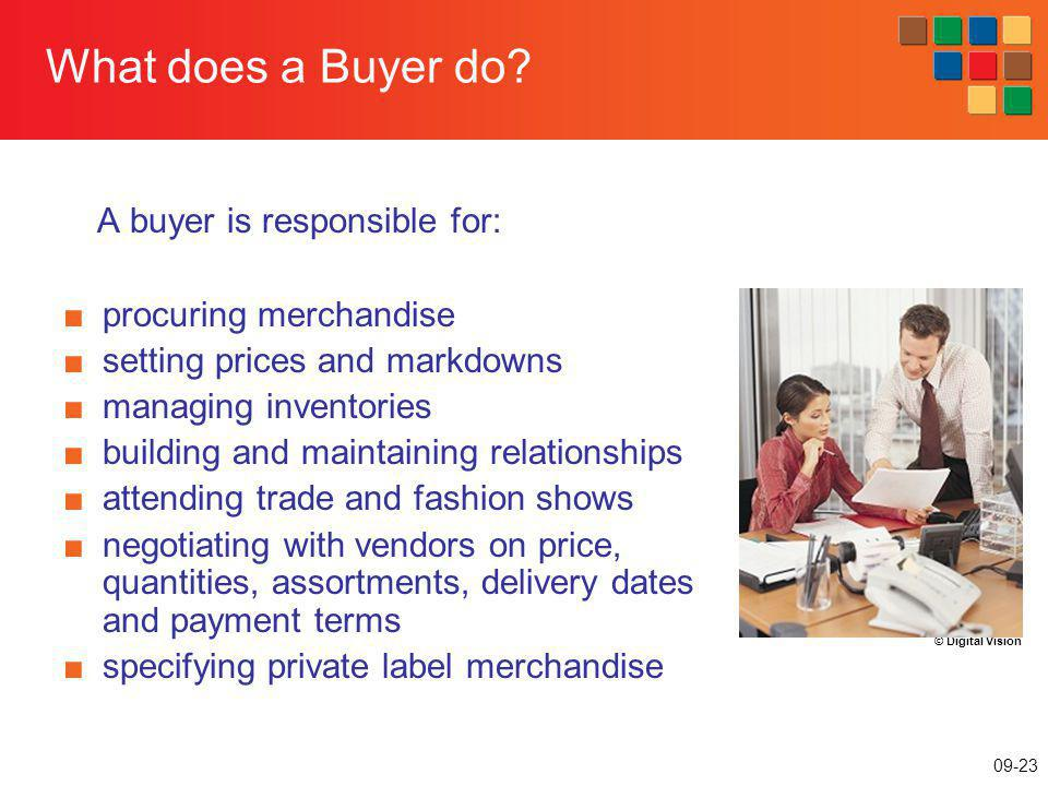 09-23 What does a Buyer do? A buyer is responsible for: procuring merchandise setting prices and markdowns managing inventories building and maintaini