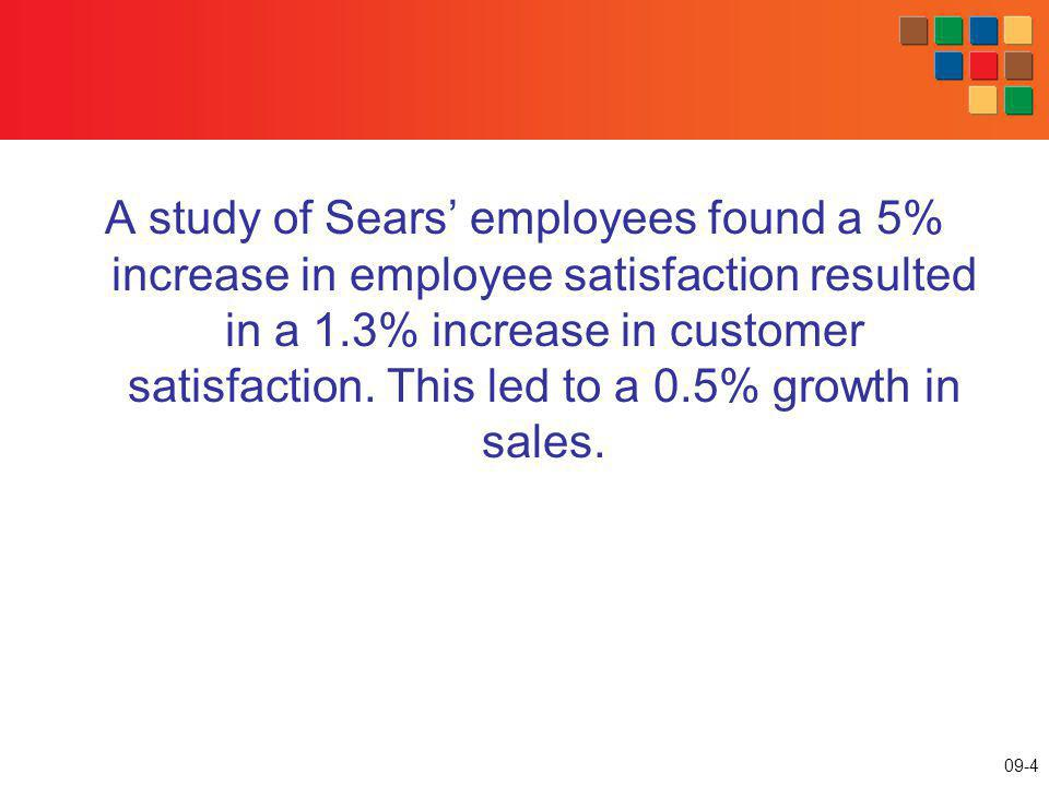 09-4 A study of Sears employees found a 5% increase in employee satisfaction resulted in a 1.3% increase in customer satisfaction. This led to a 0.5%