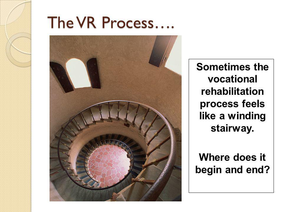 The VR Process…. Sometimes the vocational rehabilitation process feels like a winding stairway.