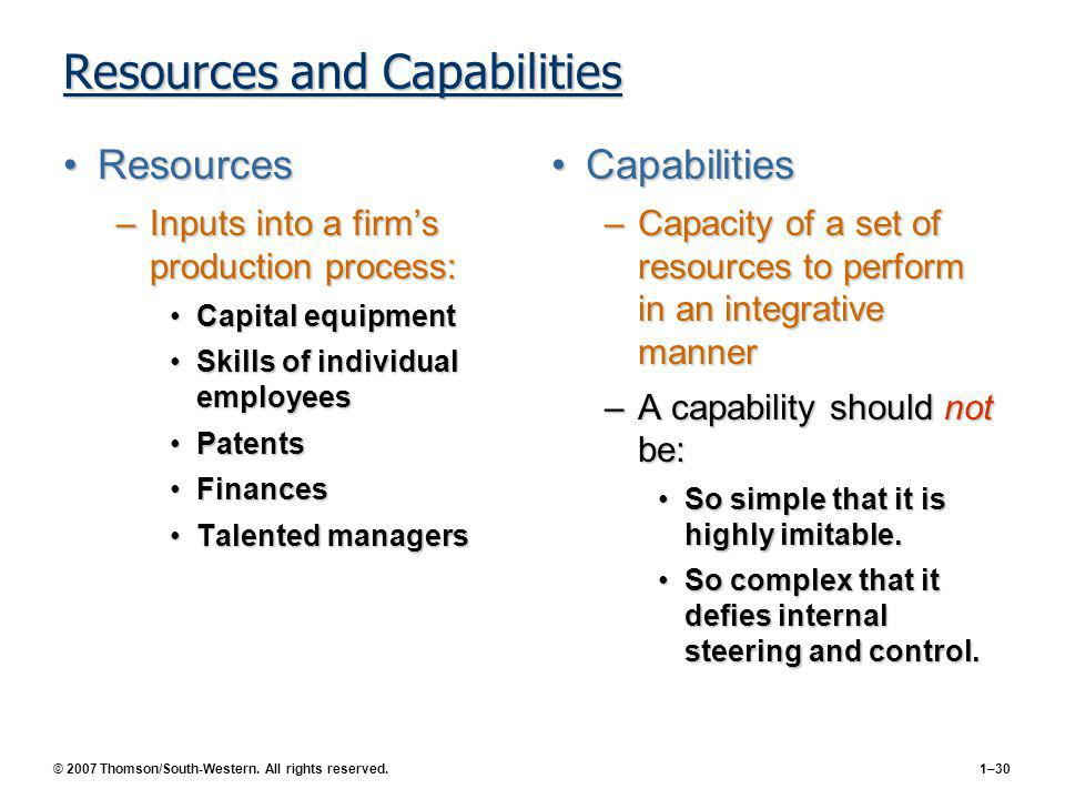 © 2007 Thomson/South-Western. All rights reserved.1–30 Resources and Capabilities ResourcesResources –Inputs into a firms production process: Capital