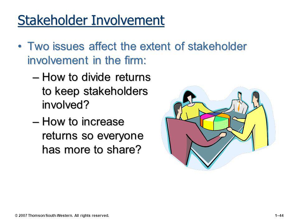 © 2007 Thomson/South-Western. All rights reserved.1–44 Stakeholder Involvement Two issues affect the extent of stakeholder involvement in the firm:Two