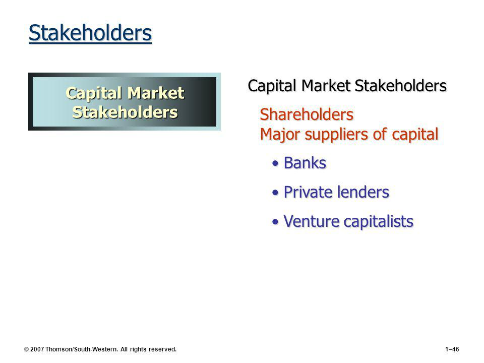 © 2007 Thomson/South-Western. All rights reserved.1–46 Capital Market Stakeholders Shareholders Major suppliers of capital BanksBanks Private lendersP