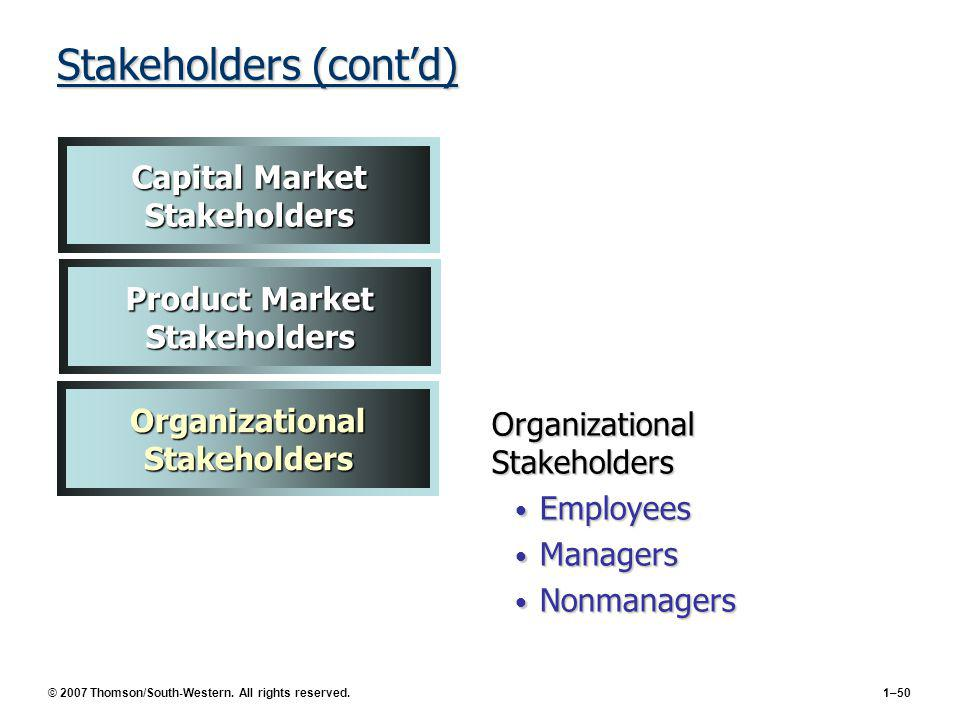 © 2007 Thomson/South-Western. All rights reserved.1–50 Stakeholders (contd) Capital Market Stakeholders Product Market Stakeholders Organizational Sta
