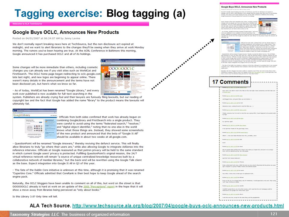 121 Taxonomy Strategies LLC The business of organized information Tagging exercise: Blog tagging (a) ALA Tech Source.