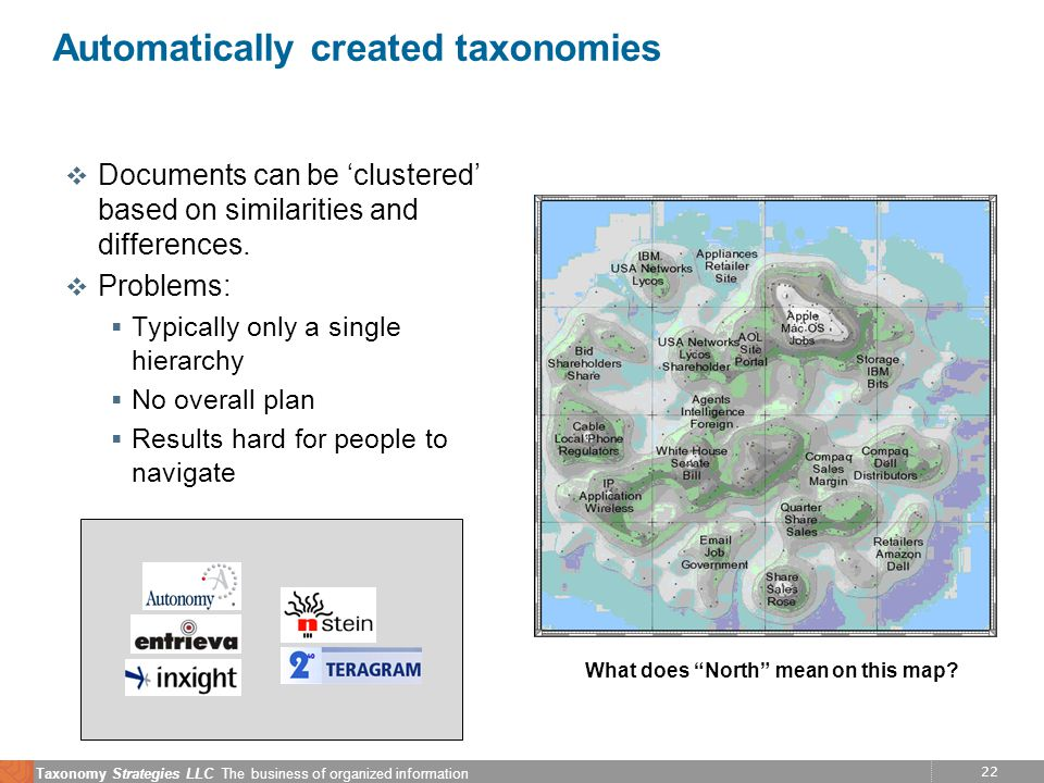 22 Taxonomy Strategies LLC The business of organized information Automatically created taxonomies v Documents can be clustered based on similarities and differences.