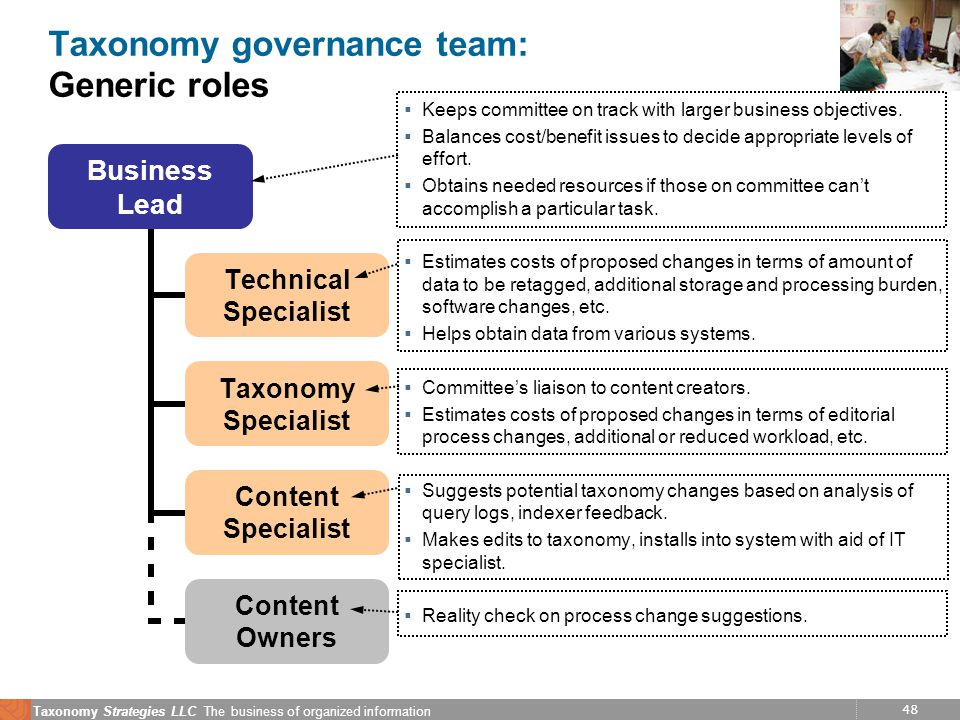 48 Taxonomy Strategies LLC The business of organized information Taxonomy governance team: Generic roles Keeps committee on track with larger business objectives.