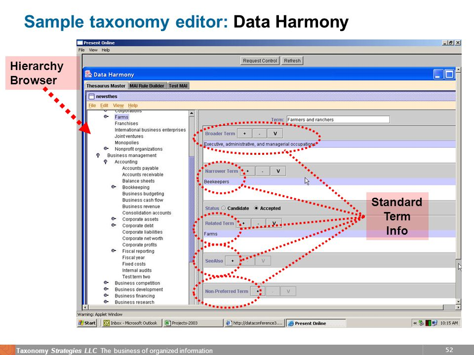 52 Taxonomy Strategies LLC The business of organized information Sample taxonomy editor: Data Harmony Hierarchy Browser Standard Term Info