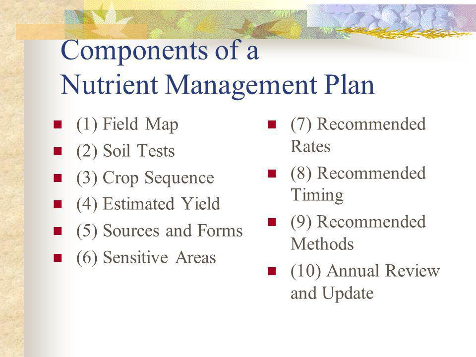 Components of a Nutrient Management Plan (1) Field Map (2) Soil Tests (3) Crop Sequence (4) Estimated Yield (5) Sources and Forms (6) Sensitive Areas
