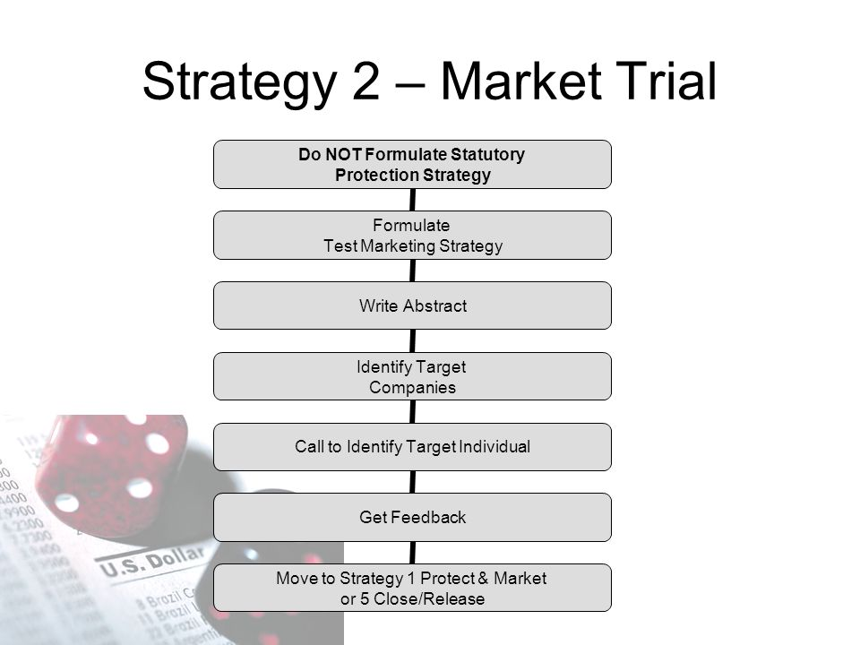 Strategy 2 – Market Trial Do NOT Formulate Statutory Protection Strategy Formulate Test Marketing Strategy Write Abstract Identify Target Companies Call to Identify Target Individual Get Feedback Move to Strategy 1 Protect & Market or 5 Close/Release