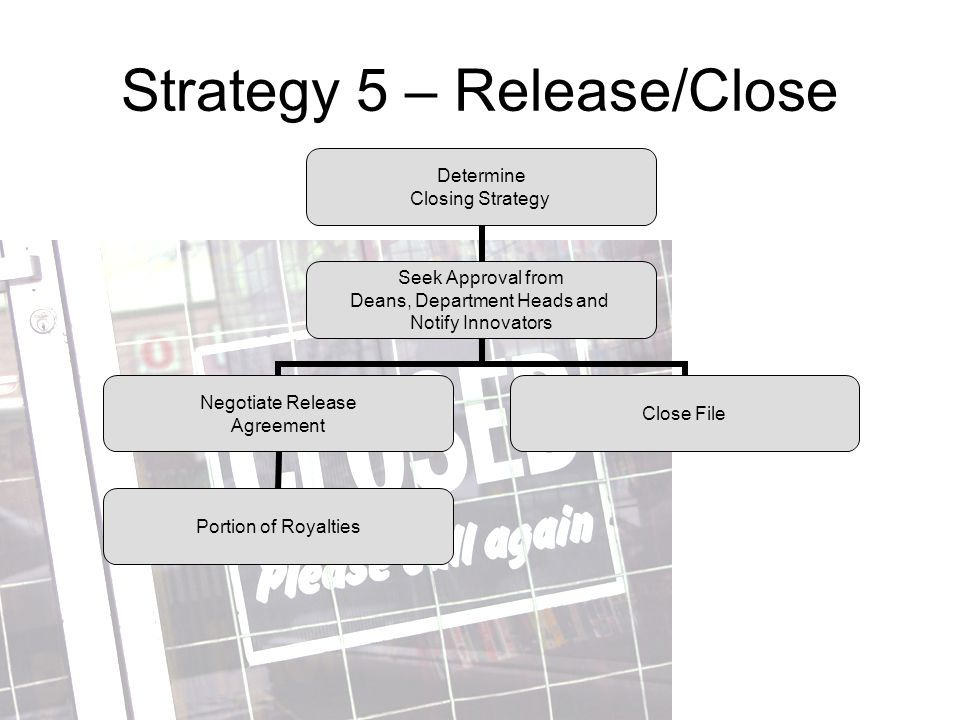 Strategy 5 – Release/Close Determine Closing Strategy Seek Approval from Deans, Department Heads and Notify Innovators Negotiate Release Agreement Portion of Royalties Close File