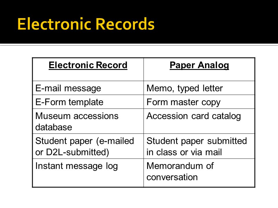 Electronic RecordPaper Analog E-mail messageMemo, typed letter E-Form templateForm master copy Museum accessions database Accession card catalog Student paper (e-mailed or D2L-submitted) Student paper submitted in class or via mail Instant message logMemorandum of conversation