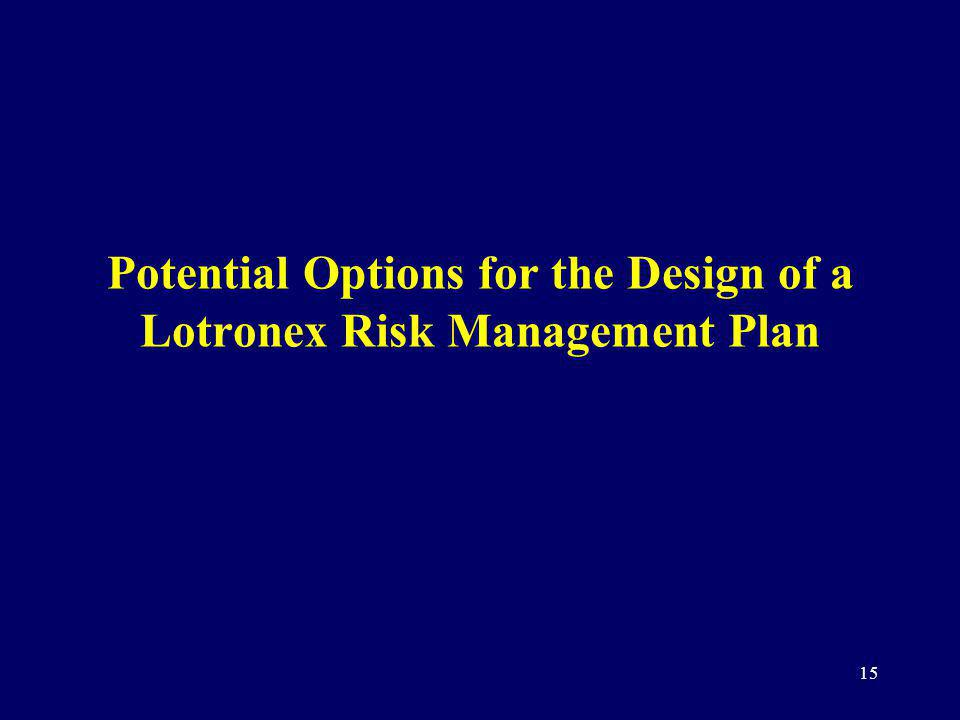 15 Potential Options for the Design of a Lotronex Risk Management Plan