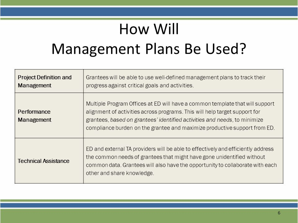 How Will Management Plans Be Used? Project Definition and Management Grantees will be able to use well-defined management plans to track their progres