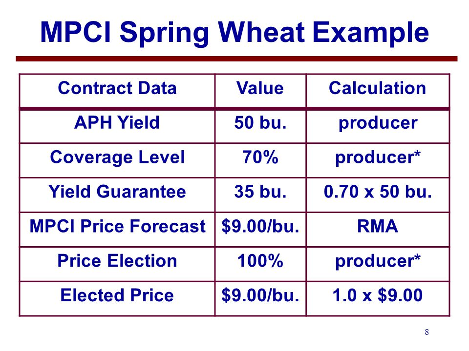 8 MPCI Spring Wheat Example Contract DataValueCalculation APH Yield50 bu.producer Coverage Level70%producer* Yield Guarantee35 bu.0.70 x 50 bu. MPCI P