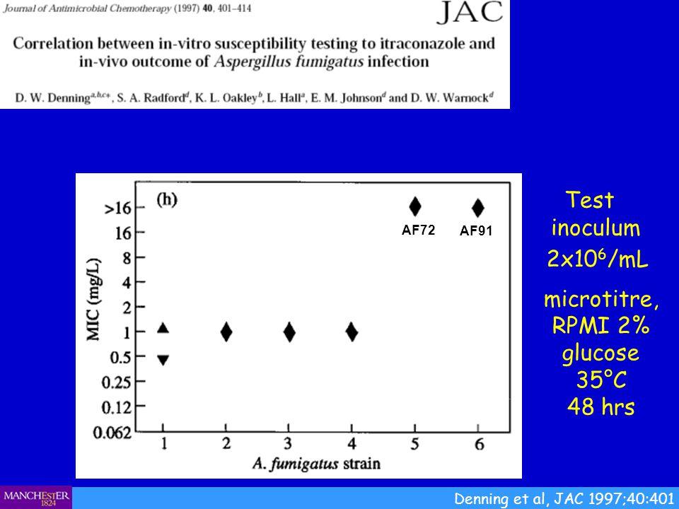 microtitre, RPMI 2% glucose 35°C 48 hrs 2x10 6 /mL Test inoculum AF72 AF91 Denning et al, JAC 1997;40:401