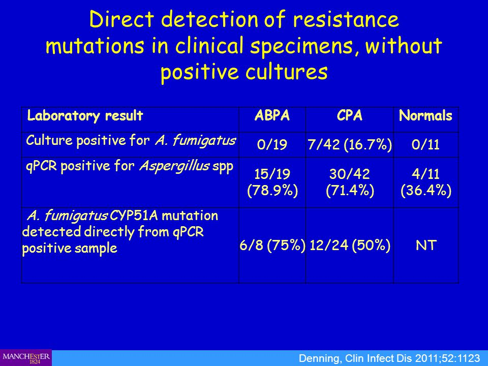 Direct detection of resistance mutations in clinical specimens, without positive cultures Laboratory resultABPACPANormals Culture positive for A. fumi