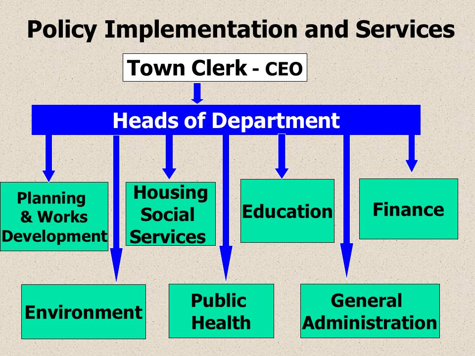 Town Clerk - CEO Planning & Works Development Housing Social Services Public Health Environment Education Finance Heads of Department General Administ